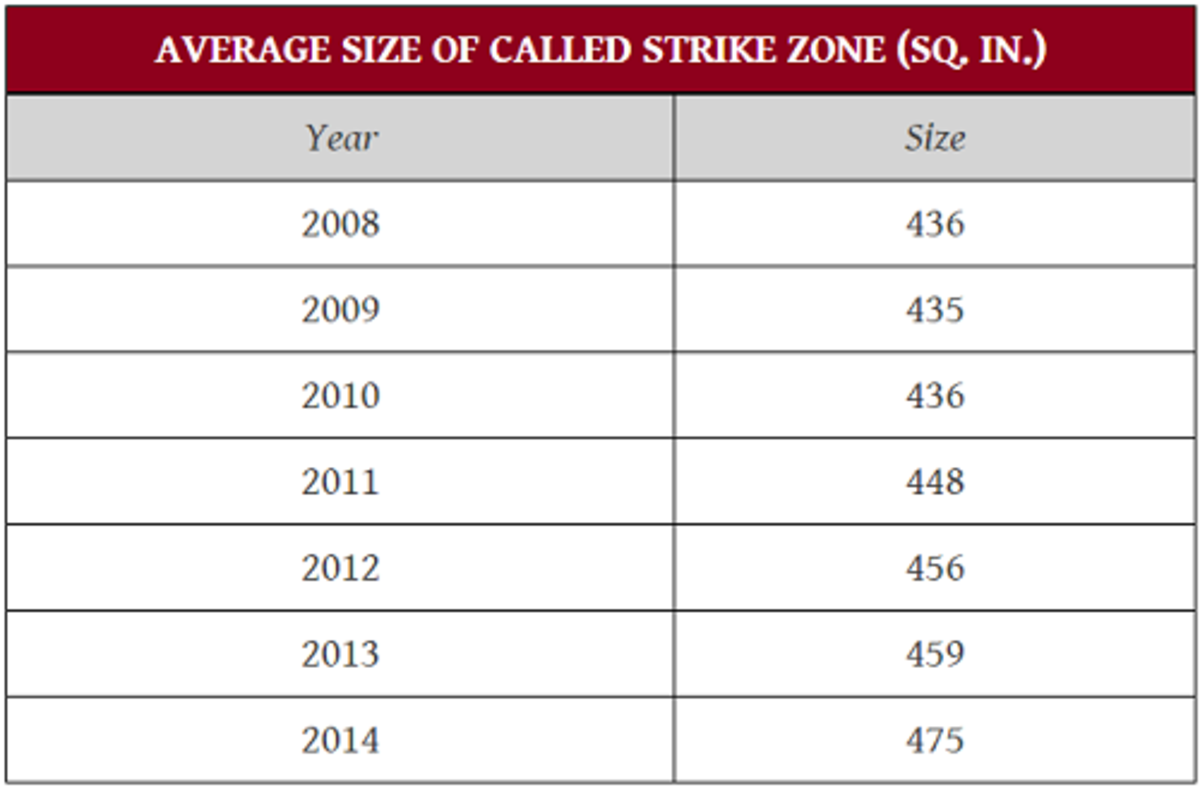 average_called_strike.gif