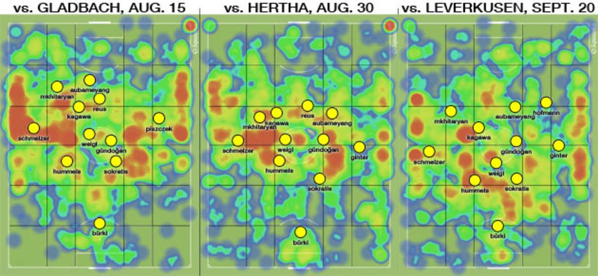 dortmund-heat-maps.jpg
