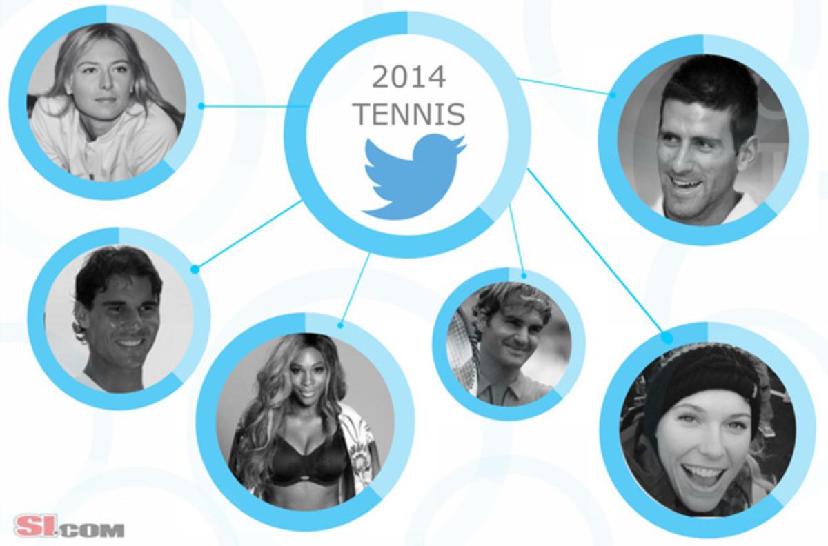 tennis twitter inline2.jpg