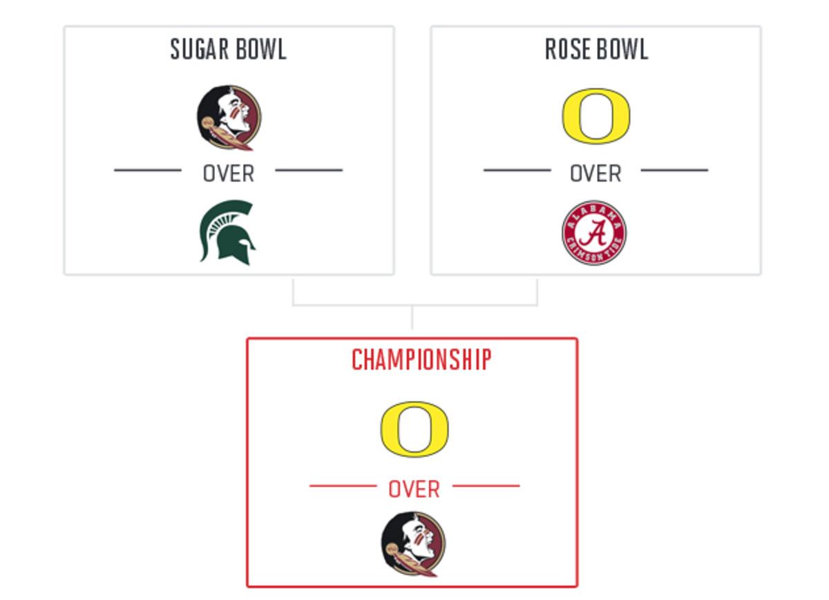 brian-hamilton-2014-college-football-playoff-picks.jpg