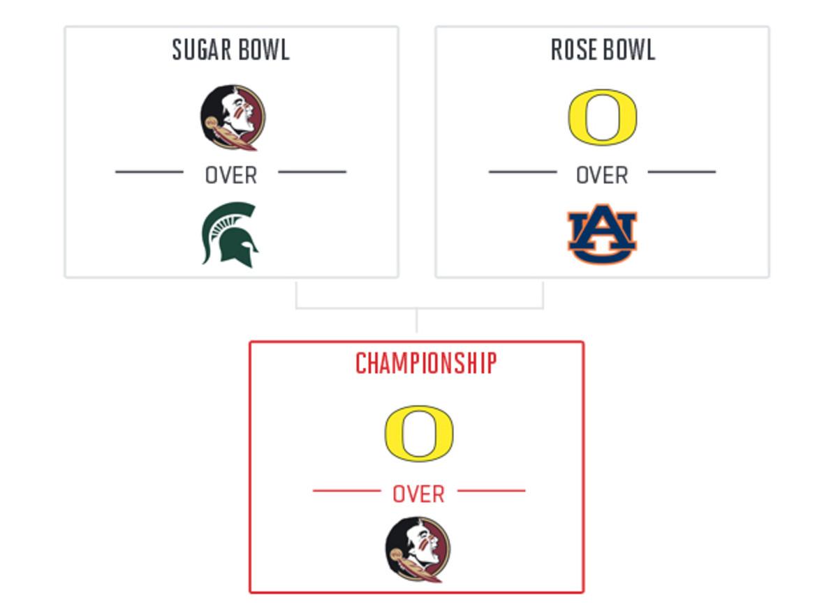 lindsay-schnell-2014-college-football-playoff-picks.jpg