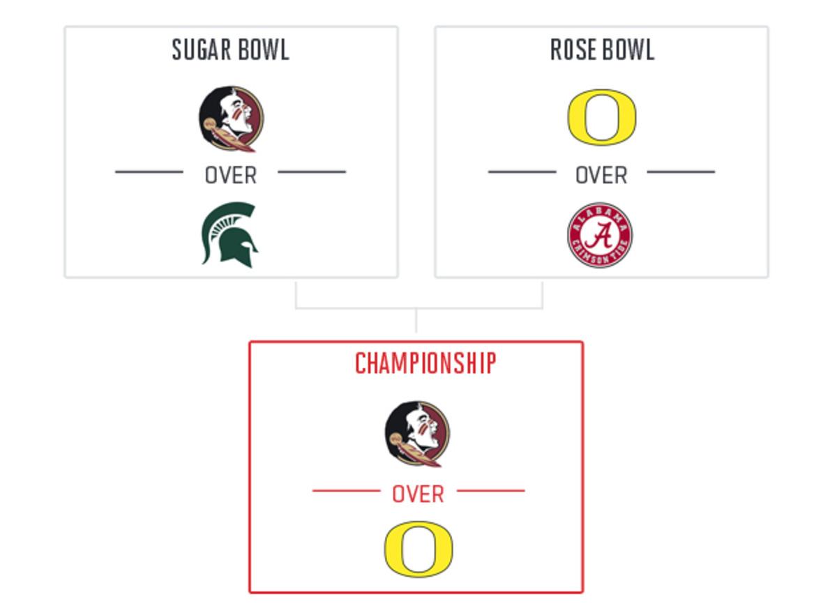 colin-becht-2014-college-football-playoff-picks.jpg