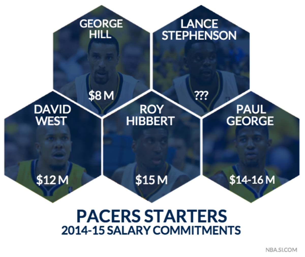 pacers revised