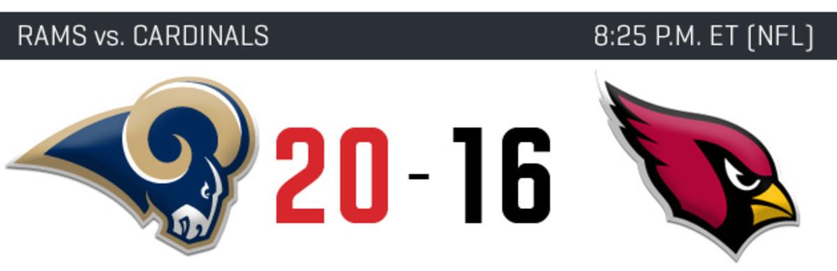 week-15-nfl-picks-predictions-st-louis-rams-arizona-cardinals-score