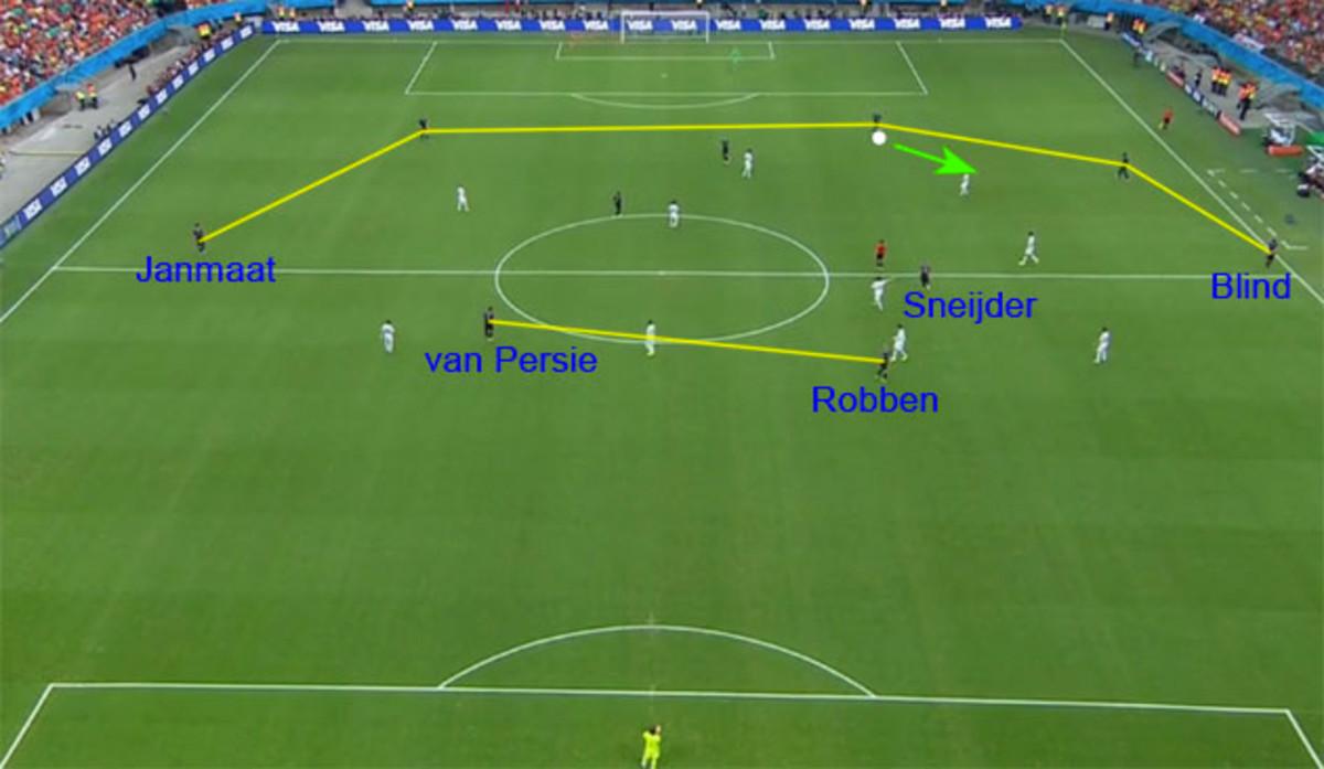 Netherlands Shape Goal 1