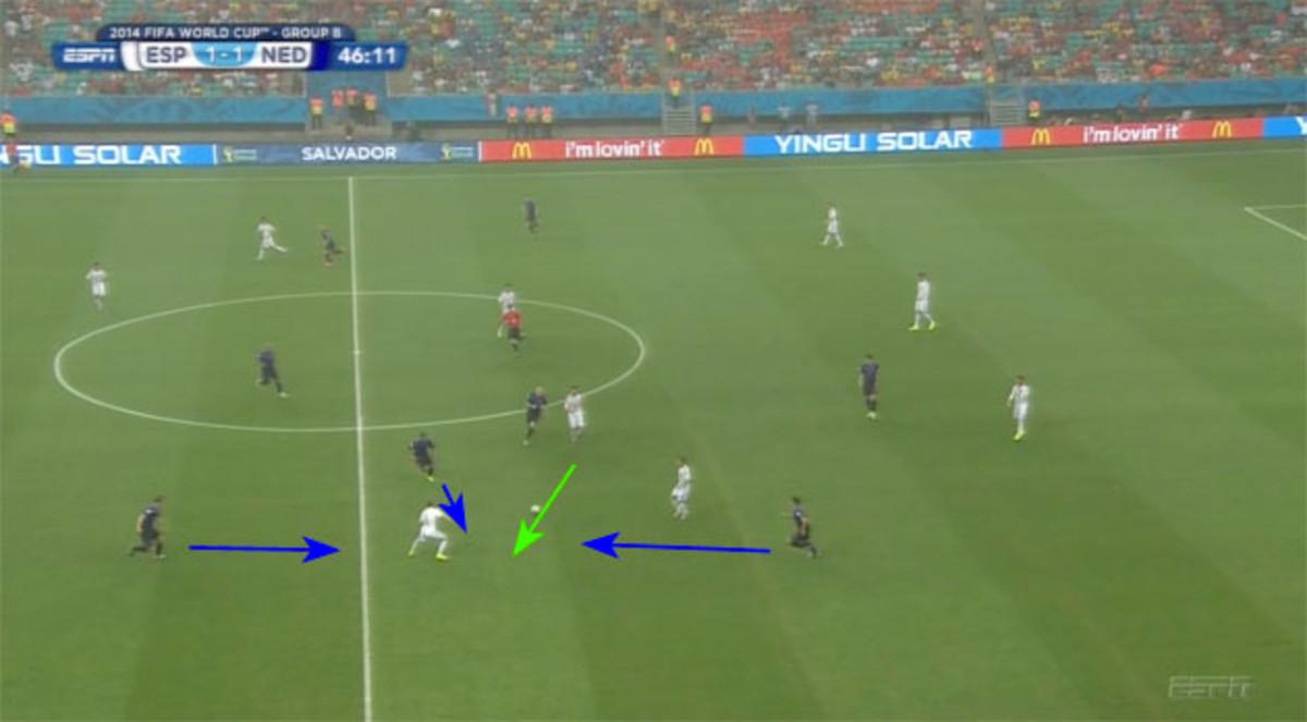 Netherlands Pressure