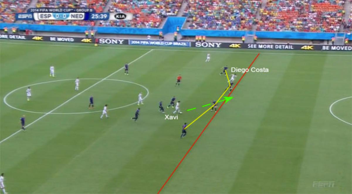 Spain Tactics Goal