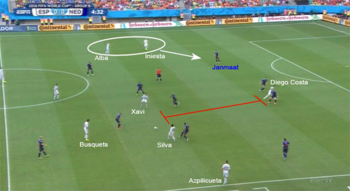 Costa Tactics