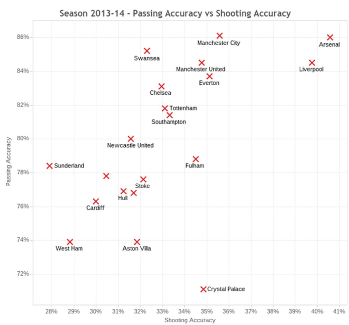 Premier-League-Pass-Shoot
