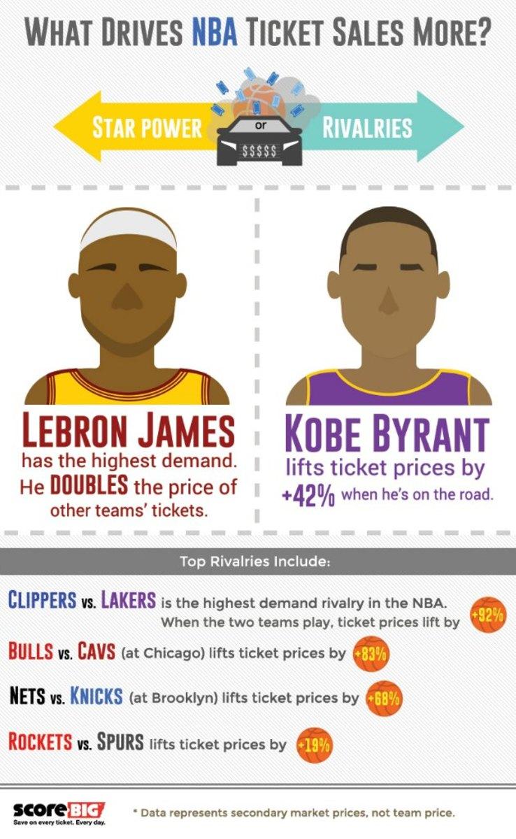 NBA-Info-Graphic.jpg