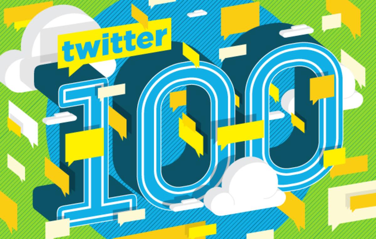 Twitter100_Header.jpg