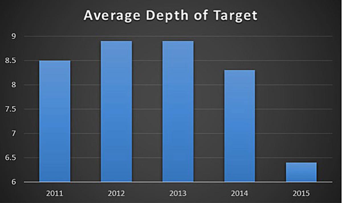 stafford-chart-3.jpg