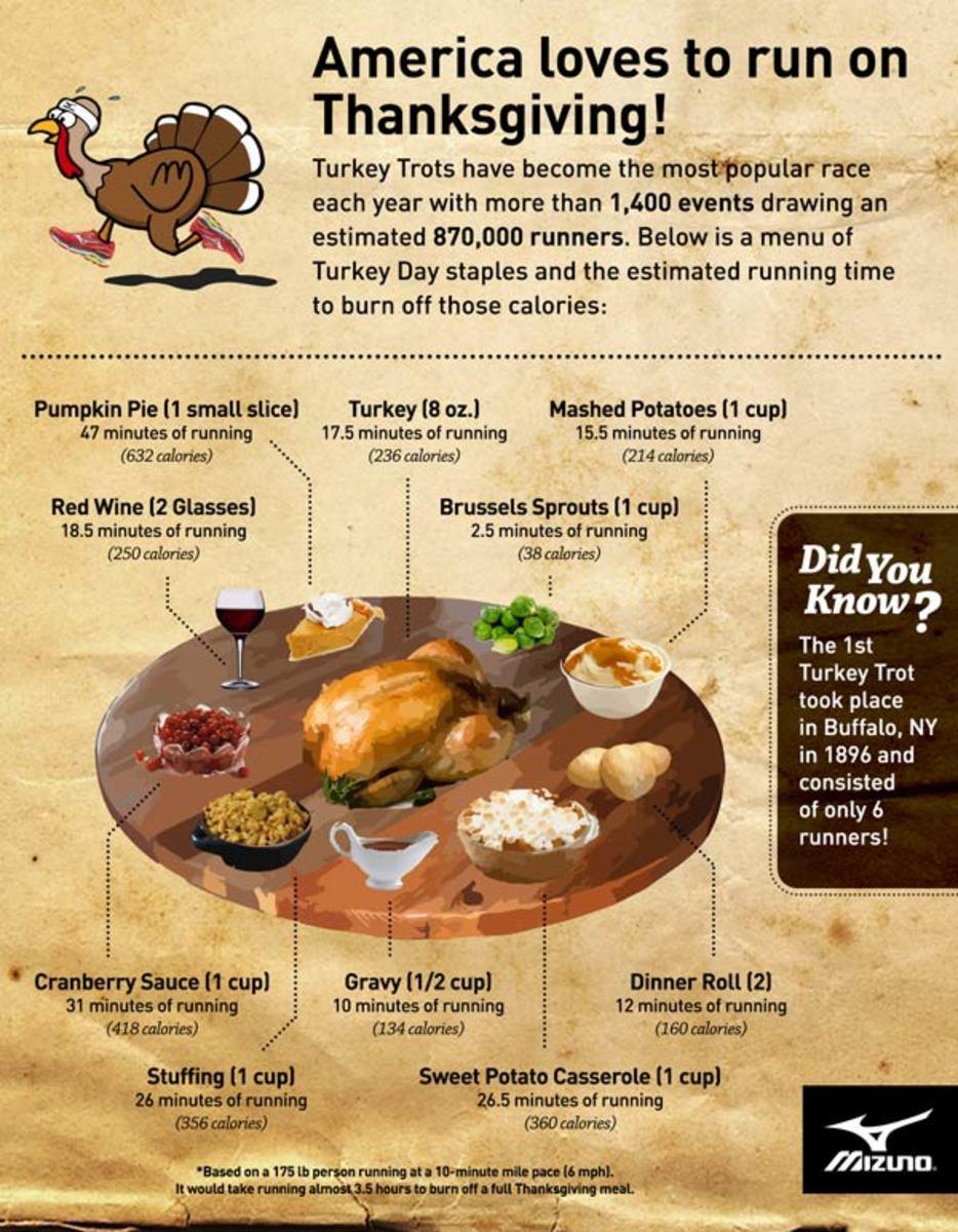 turkey-trot-graphic.jpg