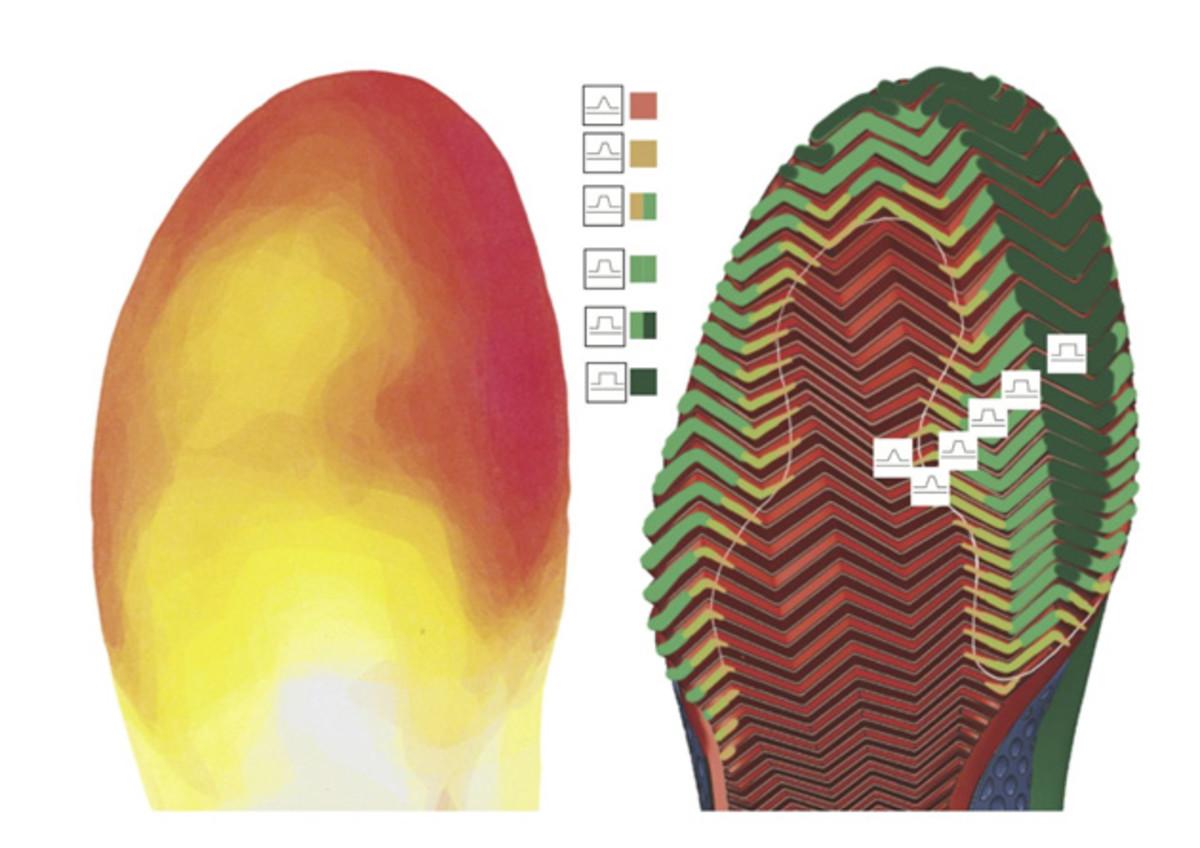 serena-shoe-heat-map.jpg
