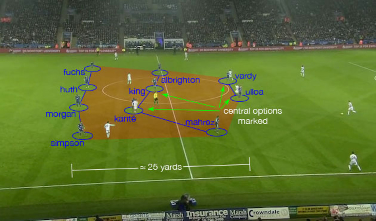 leicester-compactness-high-line.jpg