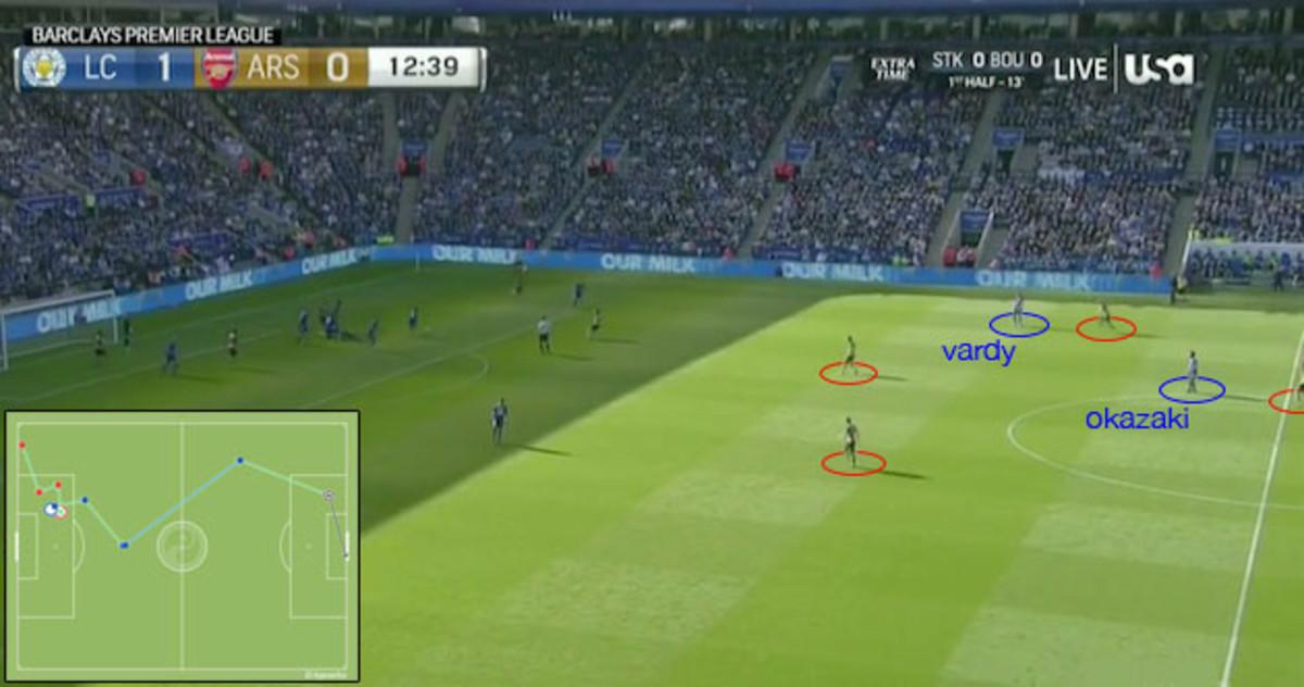 leicester-counterattack-goal.jpg