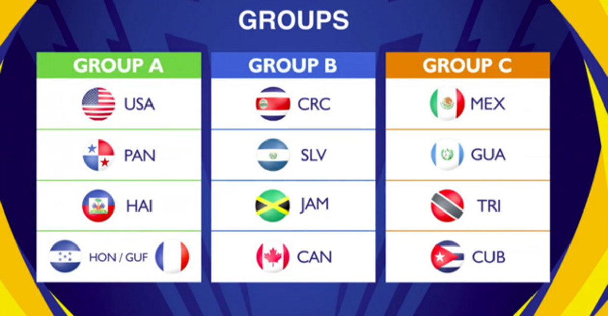 gold-cup-groups