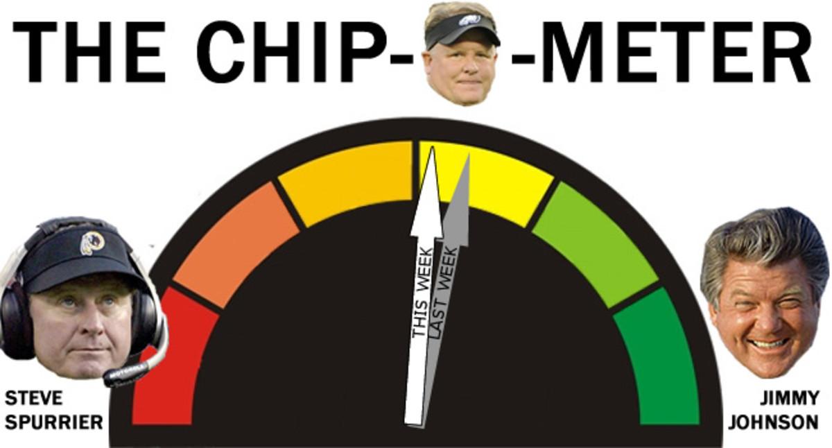 chip-o-meter-wk7.jpg