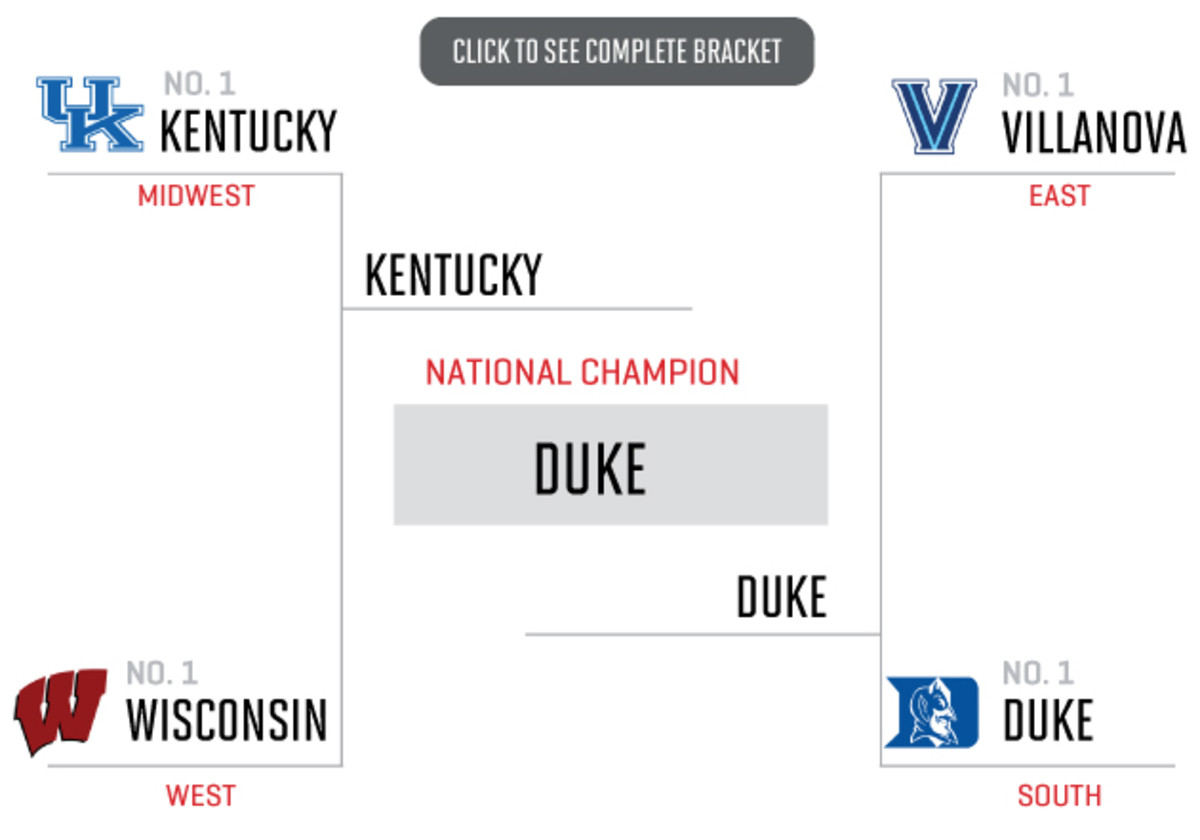 2015 NCAA tournament bracket - Brian Hamilton