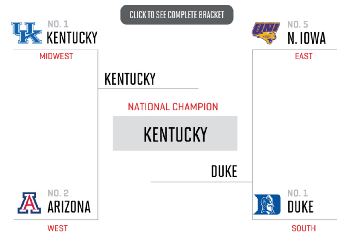 2015 NCAA tournament bracket - Seth Davis