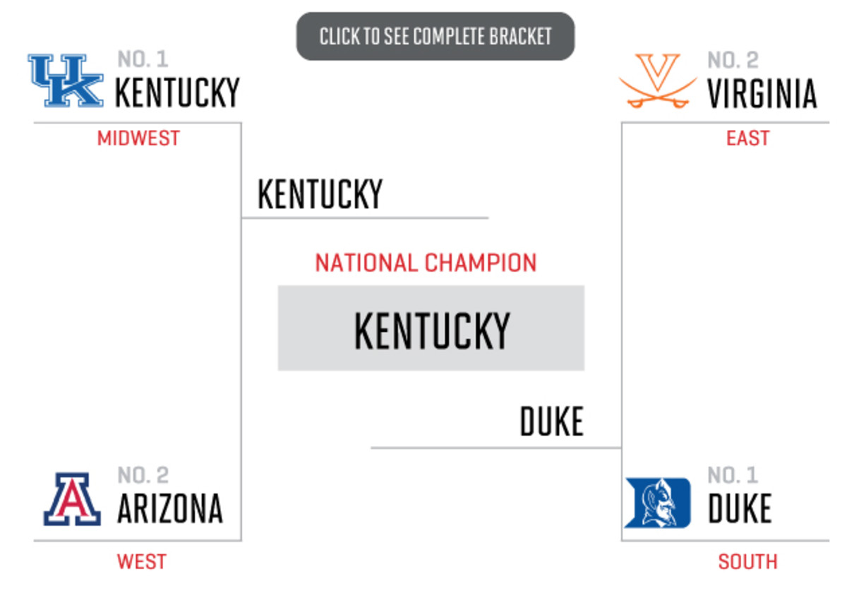 2015 NCAA tournament bracket - Luke Winn
