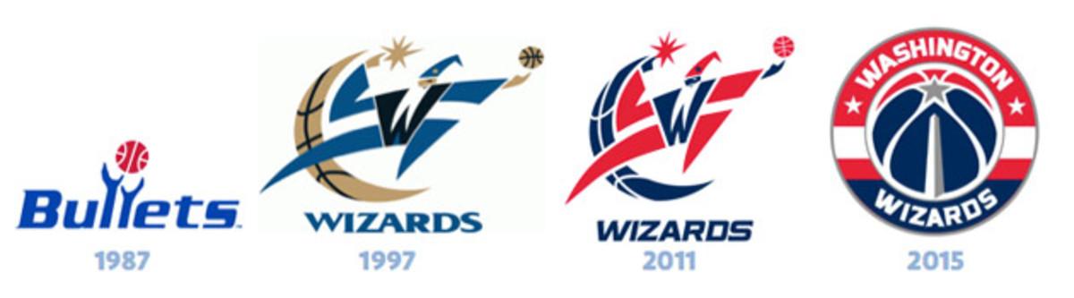 logos-wizards.jpg