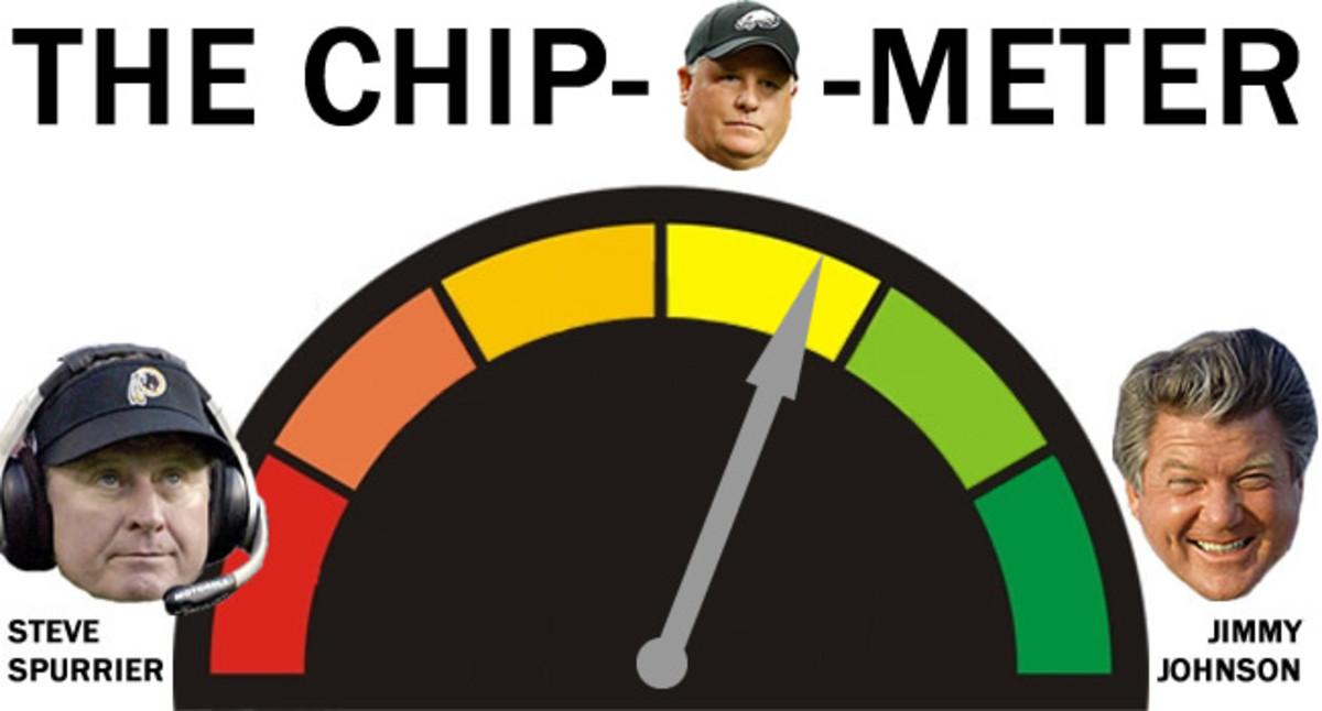 chip-o-meter-wk3.jpg
