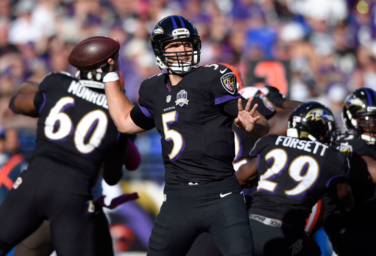 How to Watch Baltimore Ravens NFL Games Live in 2020 | NoCable