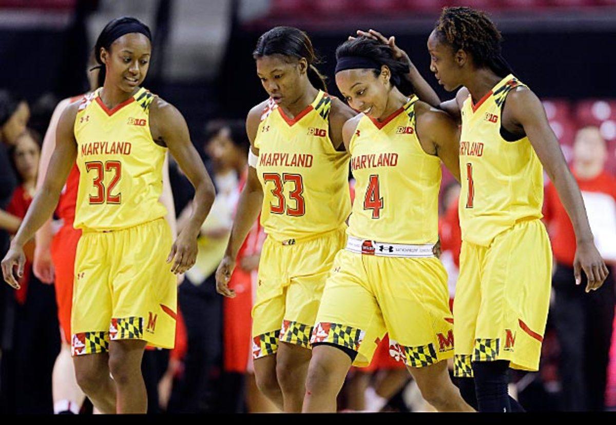 Maryland Women Basketball