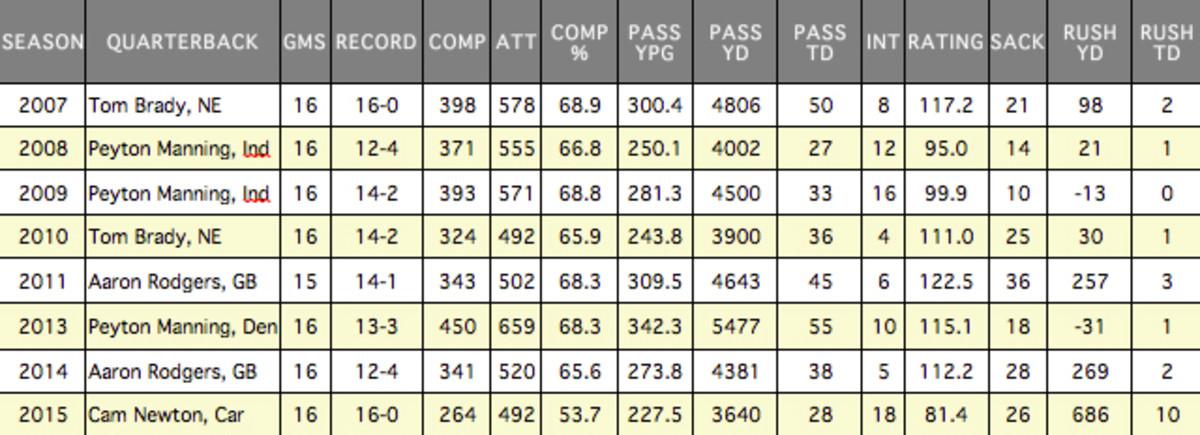 nfl-quarterback-mvps.jpg