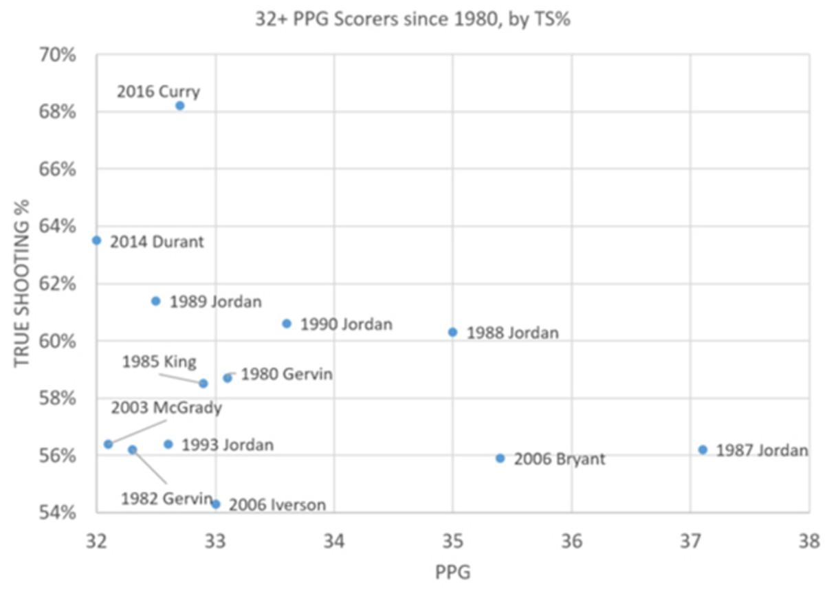 stephen-curry-warriors-16-0-start-shooting-percentage.jpg