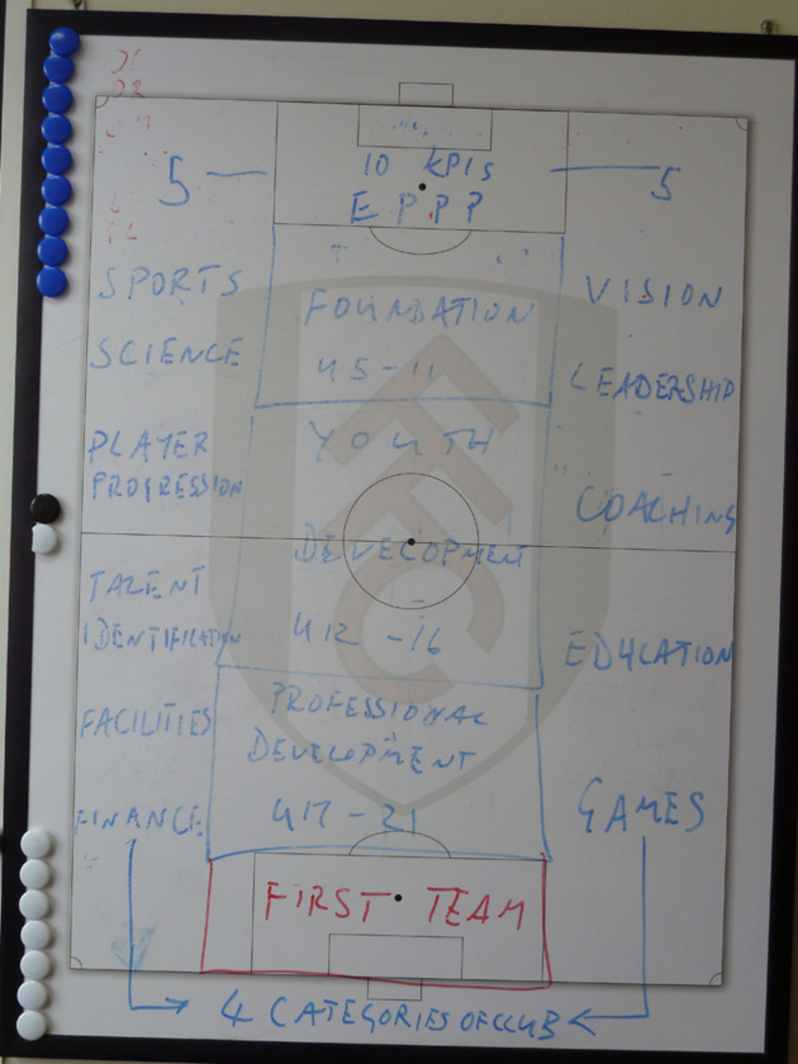 """Academy standards and key performance indicators are listed on a whiteboard in Fulham academy director Huw Jennings' office in the """"Rookery."""""""