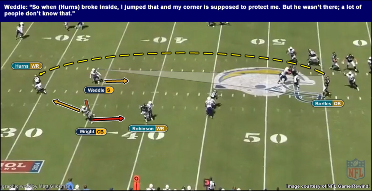 chargers-weddle-breakdown-D