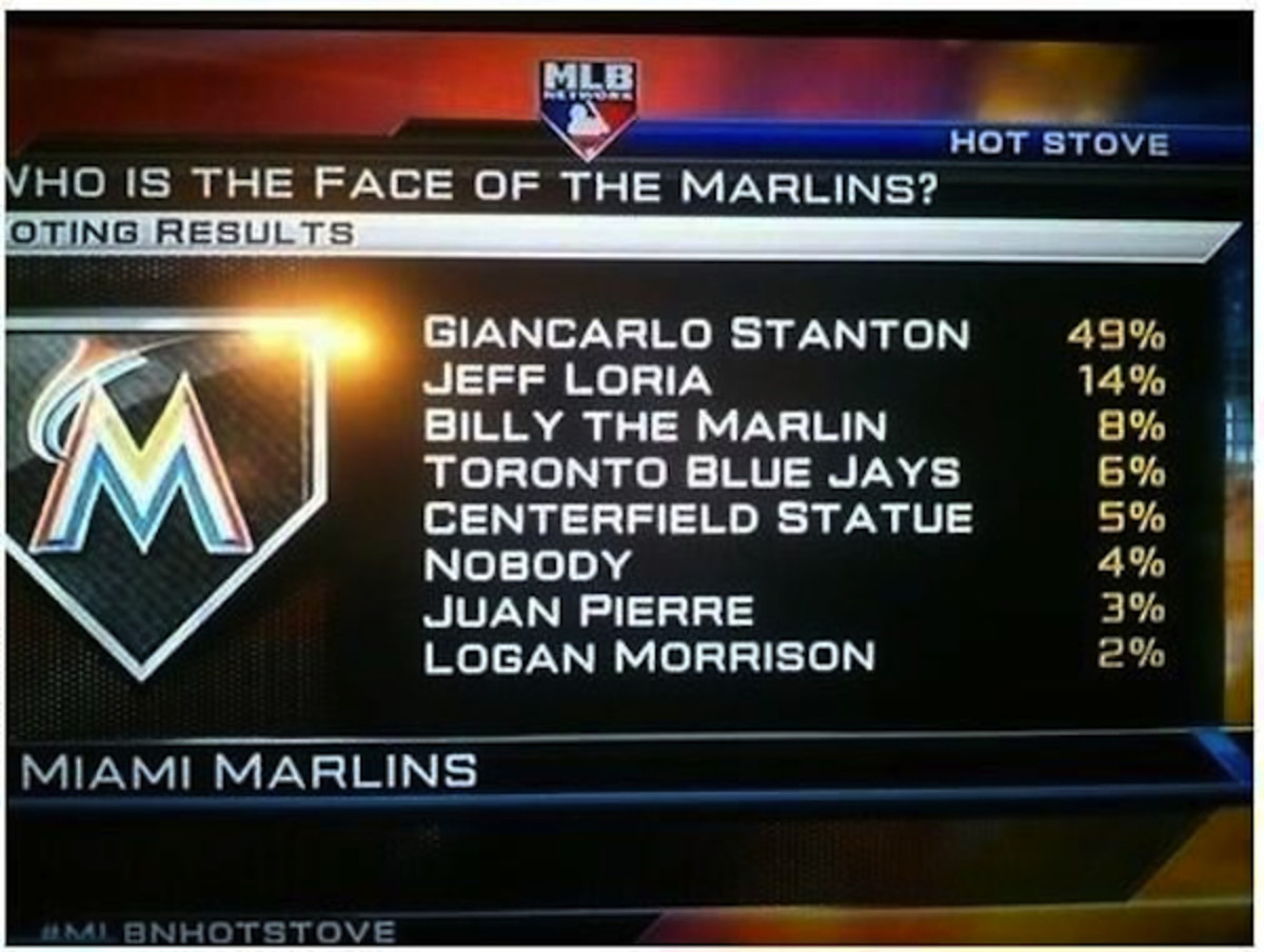 This is embarrassing. via MLB Memes