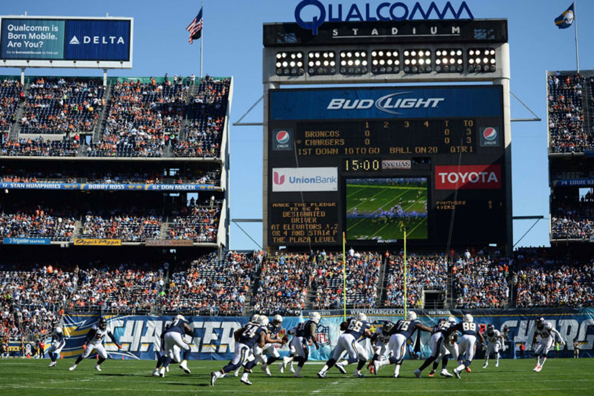 A panoramic view of the opening snap, Denver at San Diego in Week 10. (John W. McDonough)