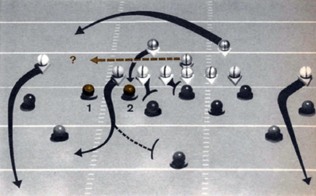 """From the 1968 SI issue: """"This is the triple option that is destroying defenses. It attacks two men, the defensive end (1) and tackle (2). Here, the quarterback slides to his right. His first option, depending on what the tackle does, is to give the ball to the running back or keep it himself. If he keeps it, he moves on as the back blocks the tackle and then, depending on what the end does, he answers the big question. He either pitches to the trailing halfback and blocks the end or fakes the pitch and runs himself -- or he may suddenly stop and pass to an open receiver."""" Sound familiar?"""