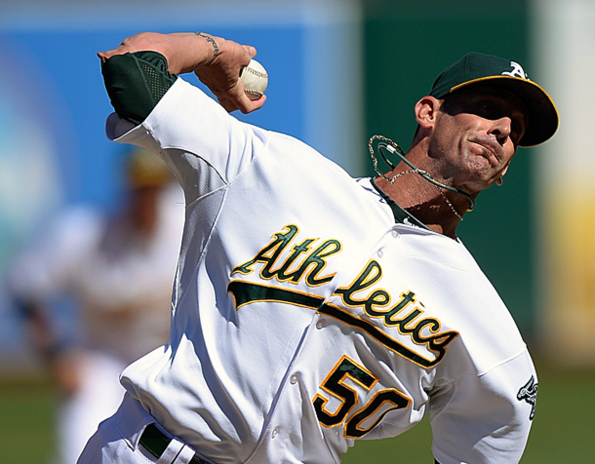 Grant Balfour's deal with the Orioles has hit a snag. (Getty Images)