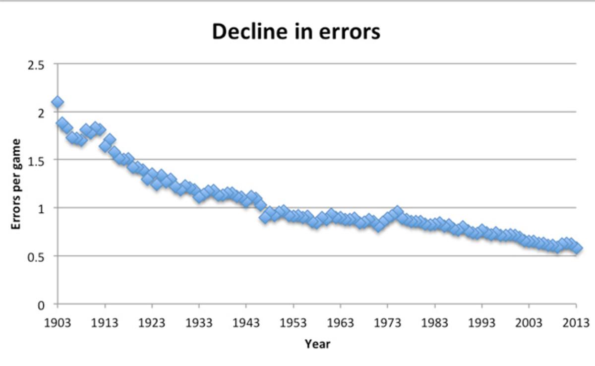 130729121343-error-decline-single-image-cut.jpg