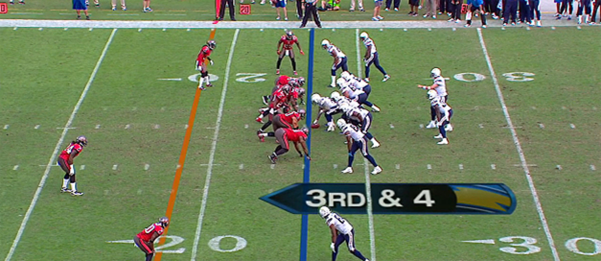 """Tampa Bay shows a dual """"A""""-gap blitz pre-snap against San Diego's Twins Right route concept. The illusion of pressure will change the play."""