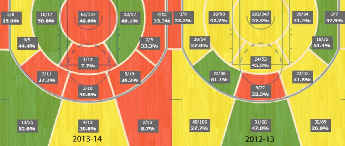 Kyrie Irving's shot charts this season (left) and last season (right). (NBA.com/stats)