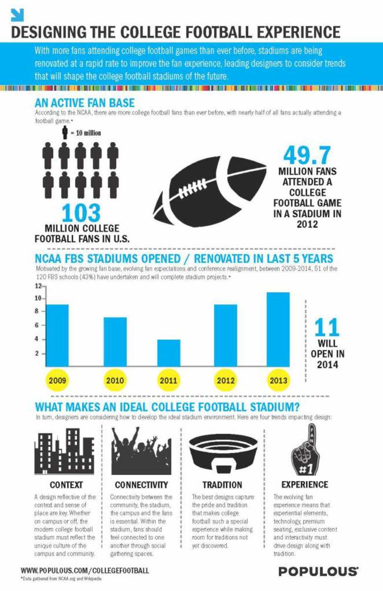 Infographic-CFB-final
