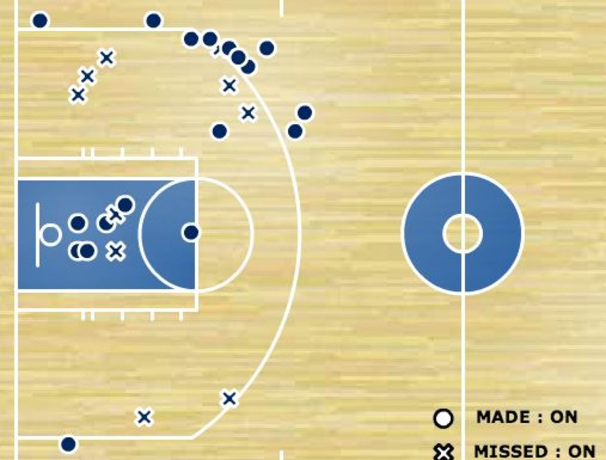 Warriors guard Stephen Curry's shot chart against the Knicks. (ESPN.com)