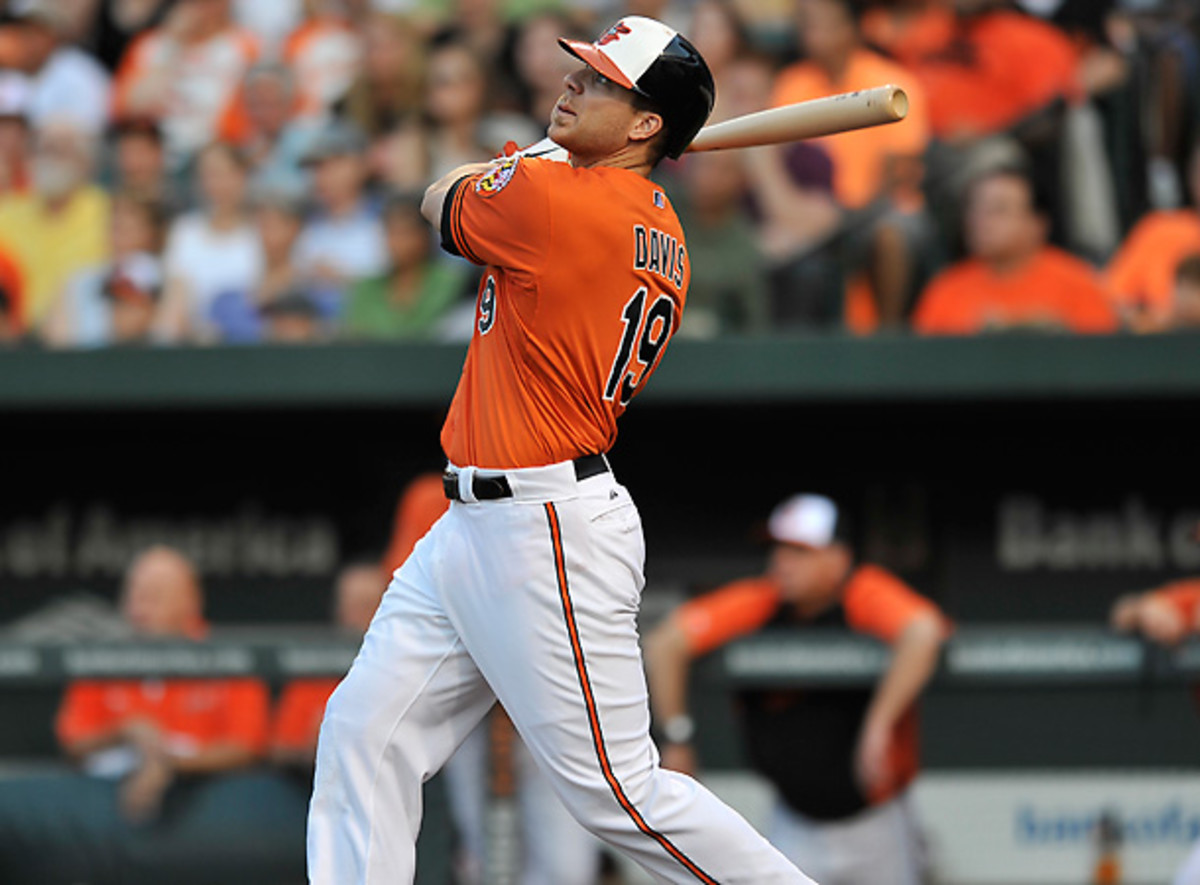 Chris Davis continued his incredible power hitting with two tape-measure blasts against the Yankees on Saturday. [AP]