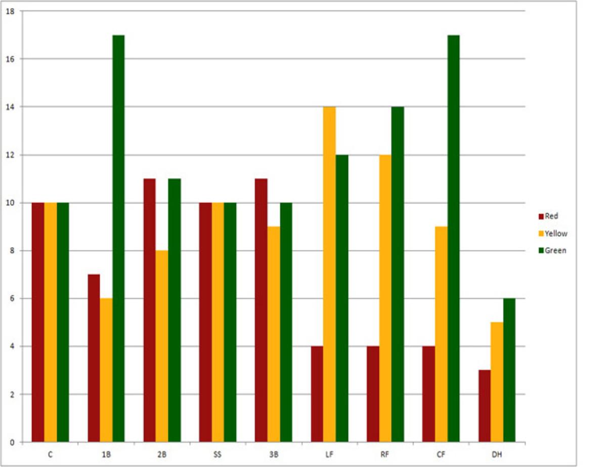 Position-Players-Graph1.jpg
