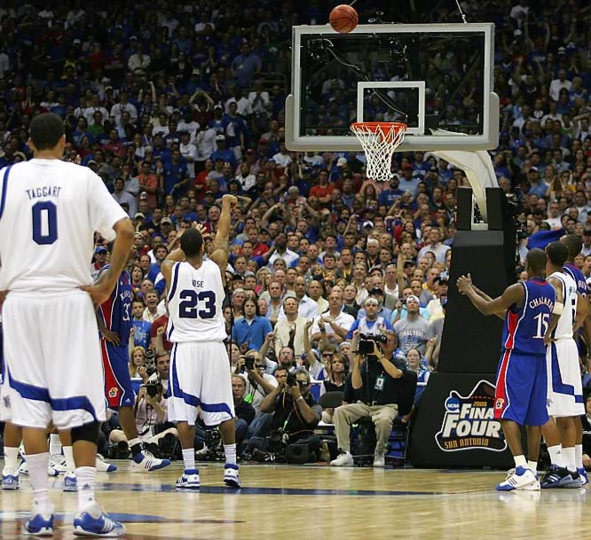 Memphis free-throw shooters