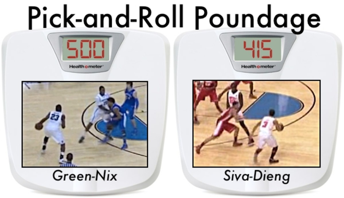 Pick and Roll Poundage