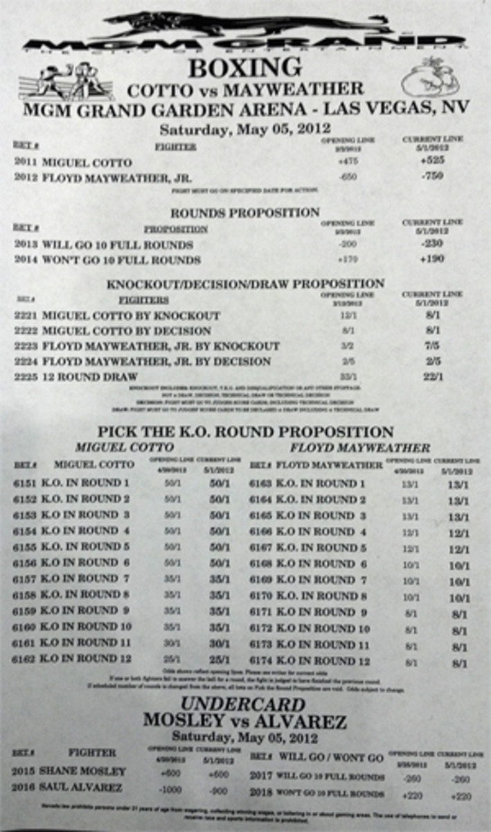 mayweather-cotto-odds-thumb