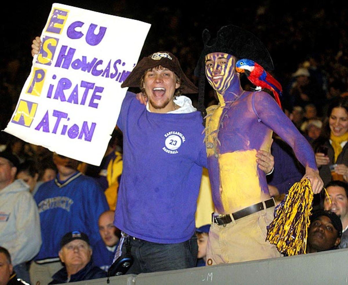 ECU Pirates