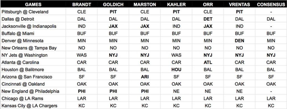 mmqb-week-11-picks