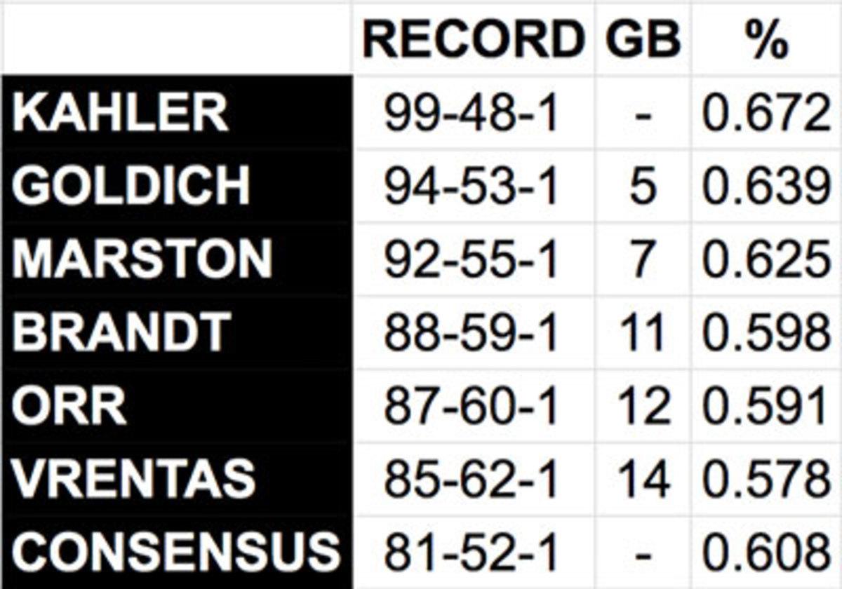 week-11-pick-standings